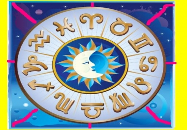 do astrology chart reading for you